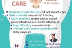 Dr. Ankit Mehta - Social Media Patient Education